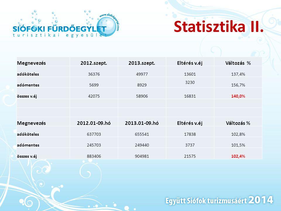 Statisztika II. Megnevezés 2012.szept. 2013.szept. Eltérés v.éj