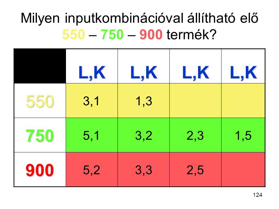 Milyen inputkombinációval állítható elő 550 – 750 – 900 termék