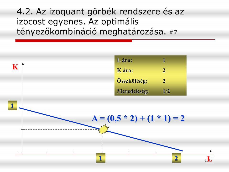 4. 2. Az izoquant görbék rendszere és az izocost egyenes