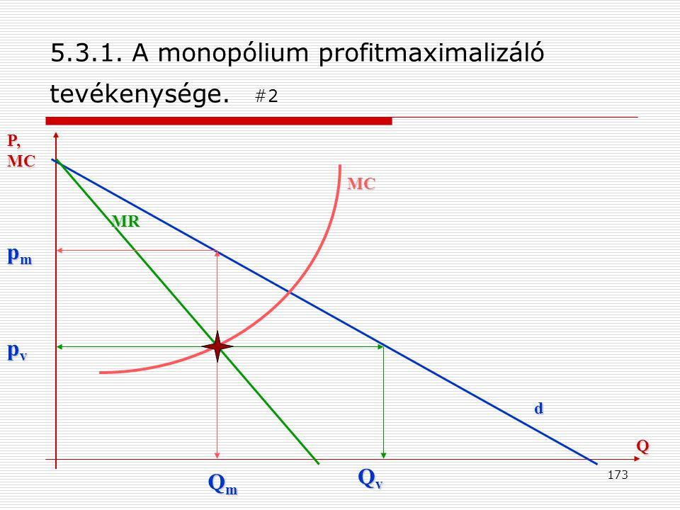 5.3.1. A monopólium profitmaximalizáló tevékenysége. #2