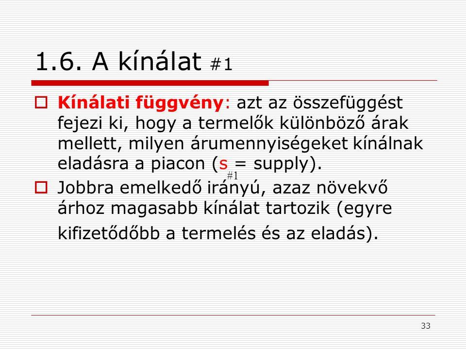1.6. A kínálat #1