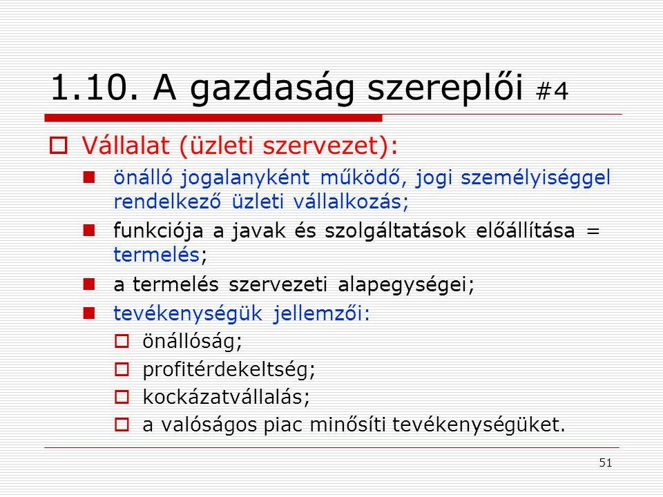 1.10. A gazdaság szereplői #4 Vállalat (üzleti szervezet):