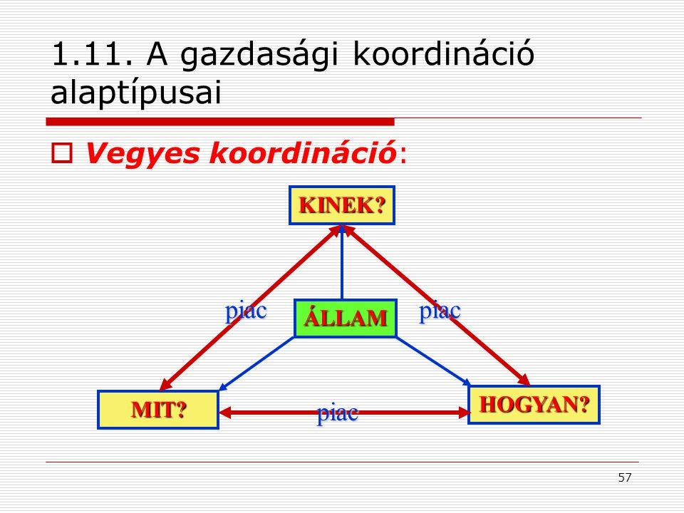 1.11. A gazdasági koordináció alaptípusai
