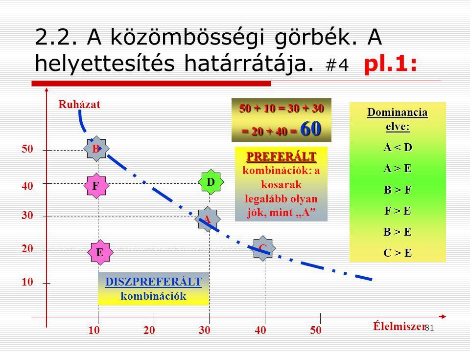 2.2. A közömbösségi görbék. A helyettesítés határrátája. #4 pl.1: