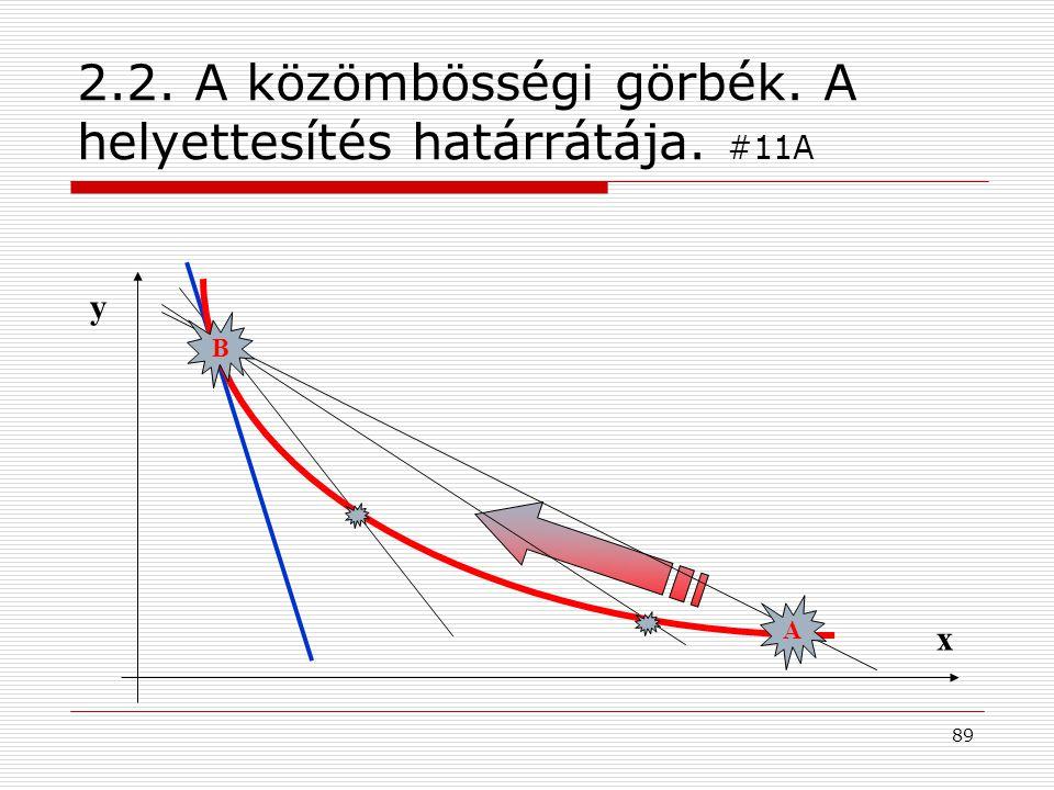 2.2. A közömbösségi görbék. A helyettesítés határrátája. #11A