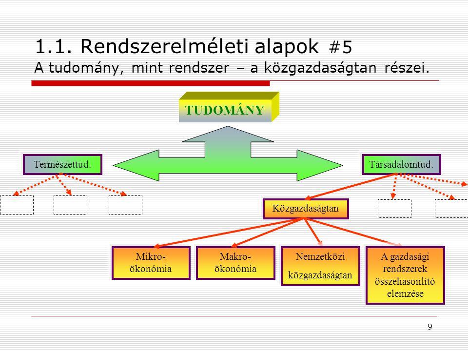 A gazdasági rendszerek összehasonlító elemzése