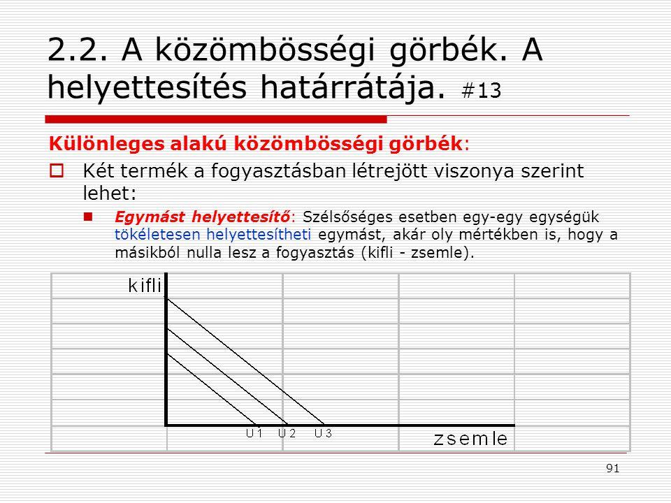 2.2. A közömbösségi görbék. A helyettesítés határrátája. #13