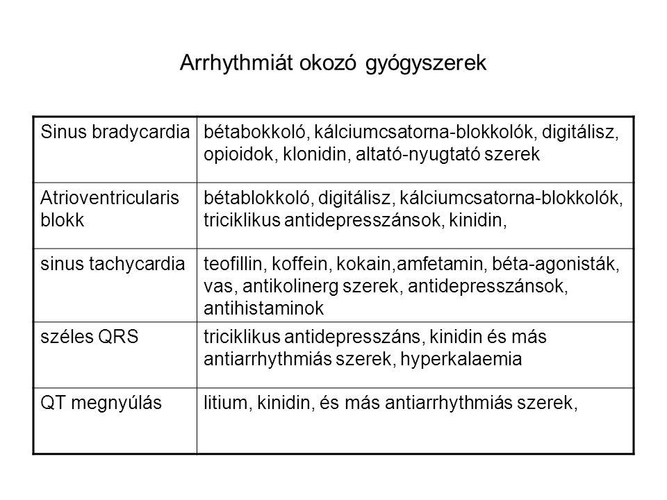 Arrhythmiát okozó gyógyszerek