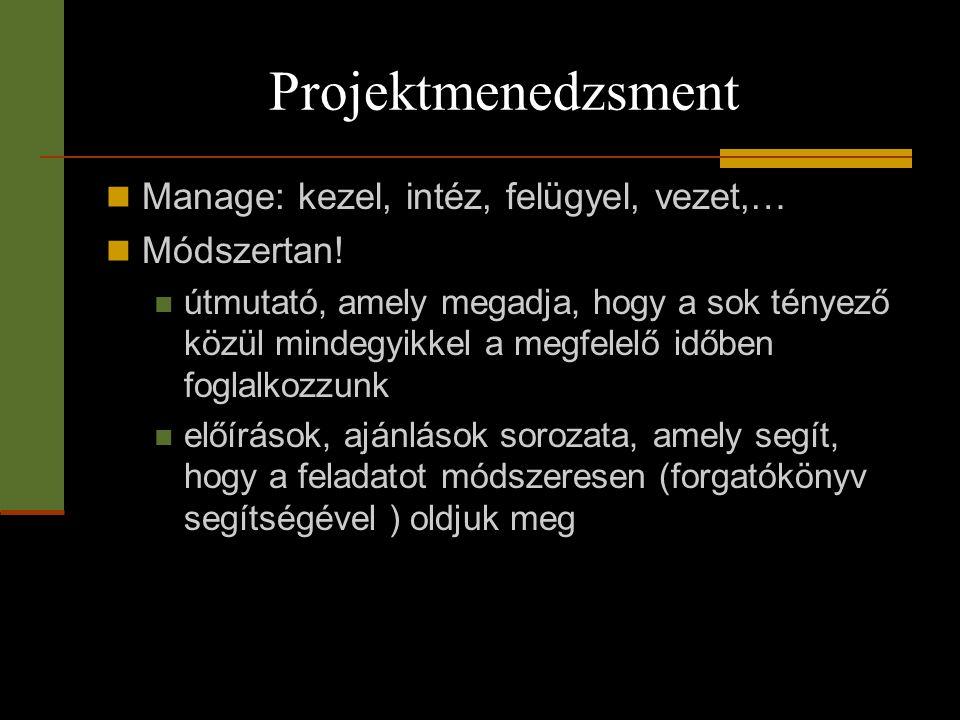 Projektmenedzsment Manage: kezel, intéz, felügyel, vezet,… Módszertan!