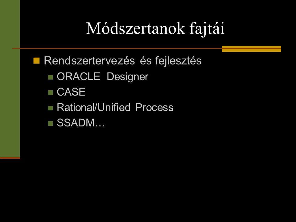 Módszertanok fajtái Rendszertervezés és fejlesztés ORACLE Designer