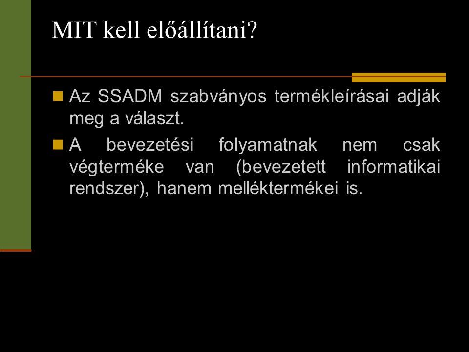 MIT kell előállítani Az SSADM szabványos termékleírásai adják meg a választ.