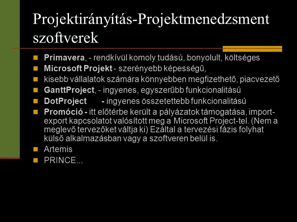 Projektirányítás-Projektmenedzsment szoftverek