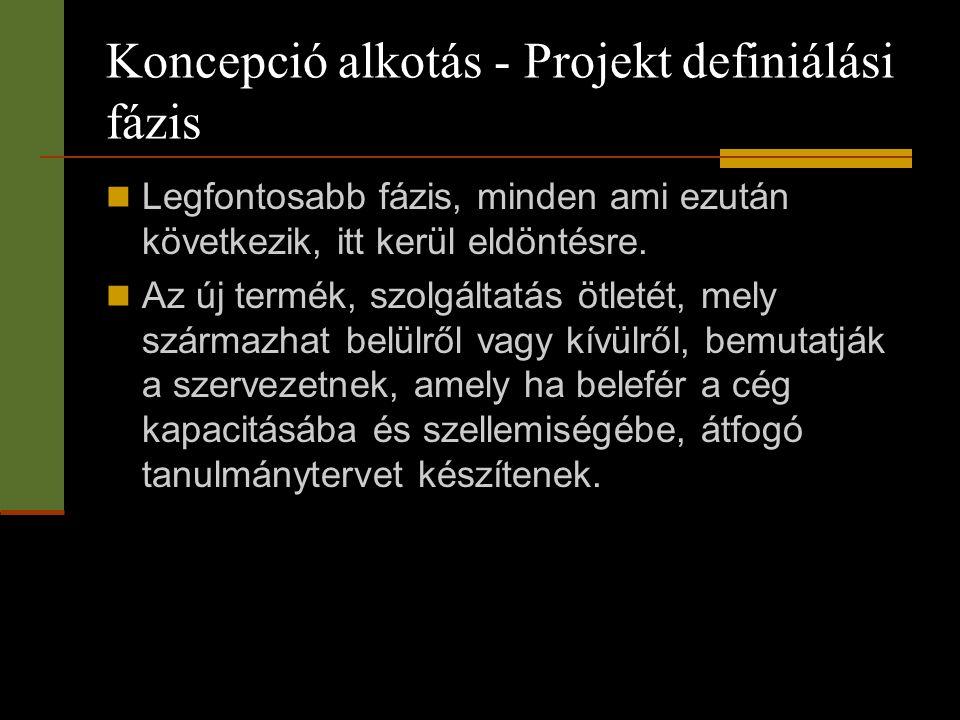 Koncepció alkotás - Projekt definiálási fázis