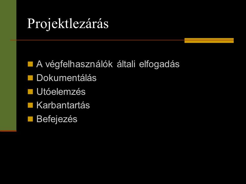 Projektlezárás A végfelhasználók általi elfogadás Dokumentálás