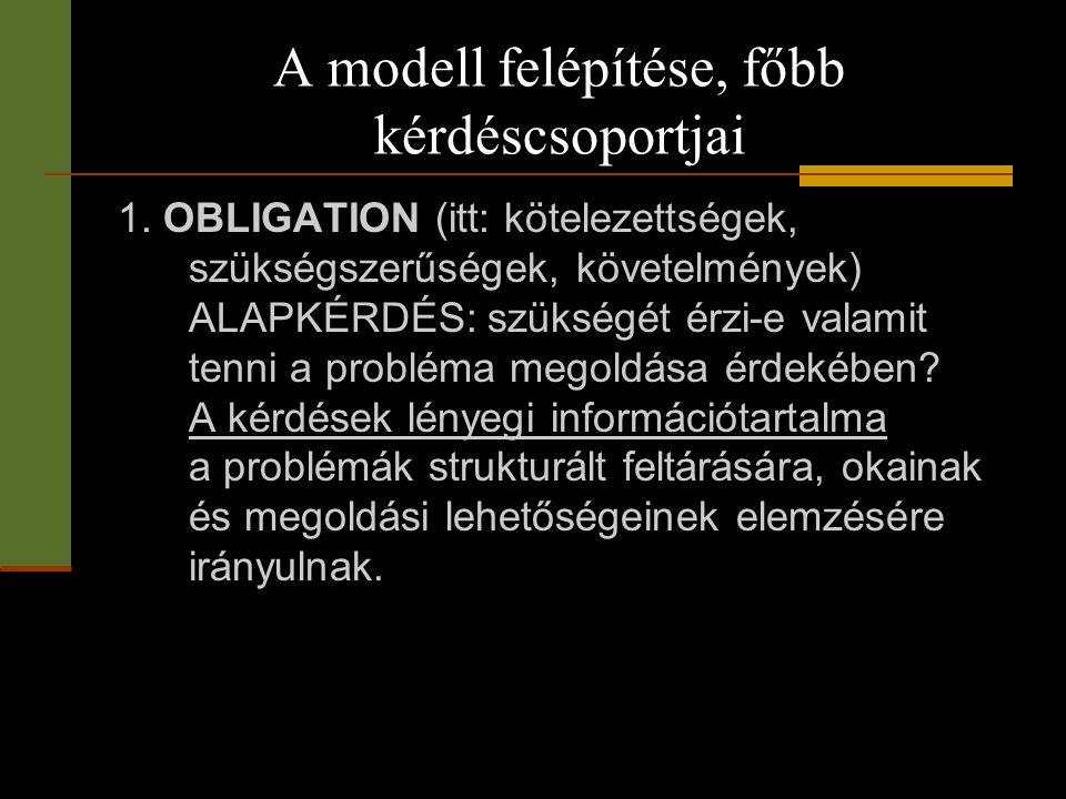 A modell felépítése, főbb kérdéscsoportjai