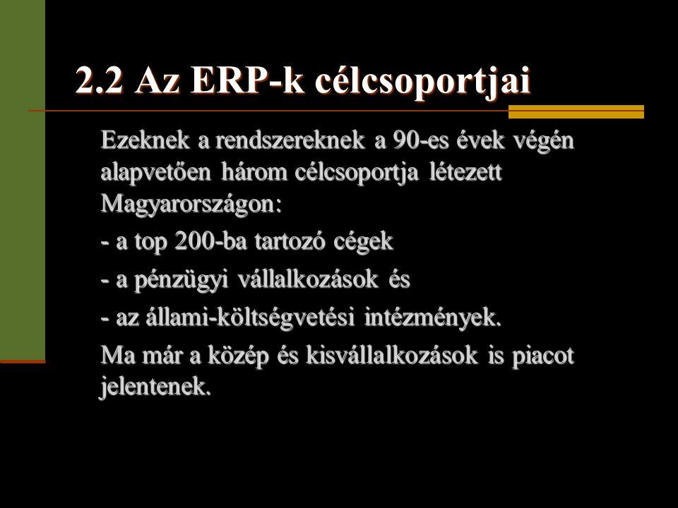 2.2 Az ERP-k célcsoportjai