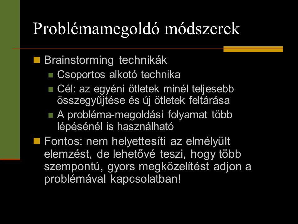 Problémamegoldó módszerek