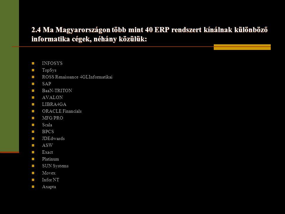 2.4 Ma Magyarországon több mint 40 ERP rendszert kínálnak különböző informatika cégek, néhány közülük: