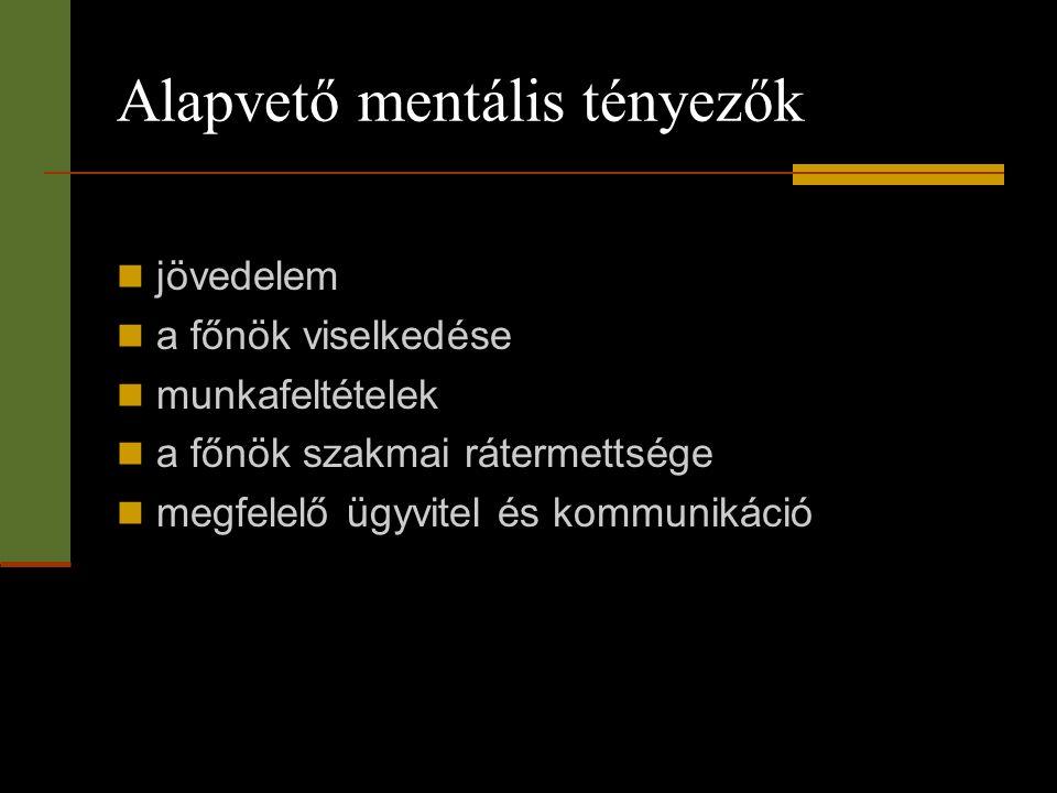 Alapvető mentális tényezők