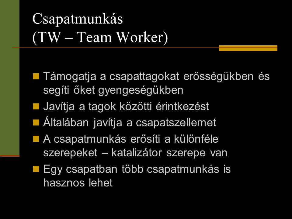 Csapatmunkás (TW – Team Worker)