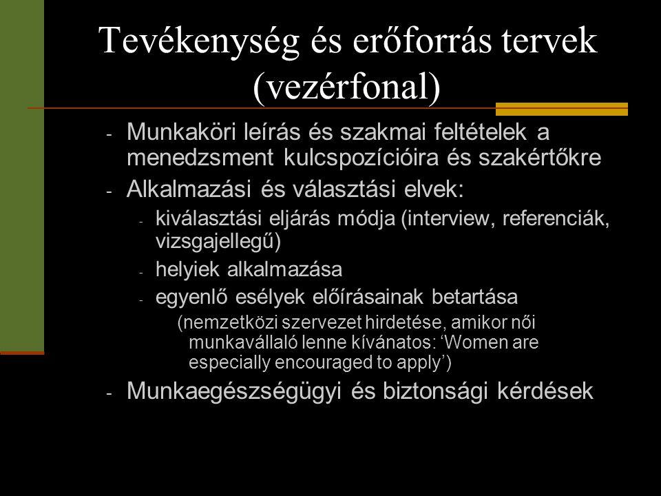 Tevékenység és erőforrás tervek (vezérfonal)