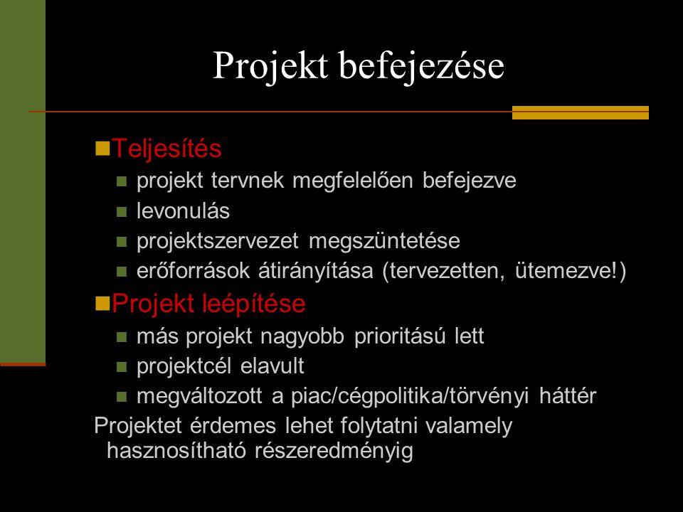 Projekt befejezése Teljesítés Projekt leépítése
