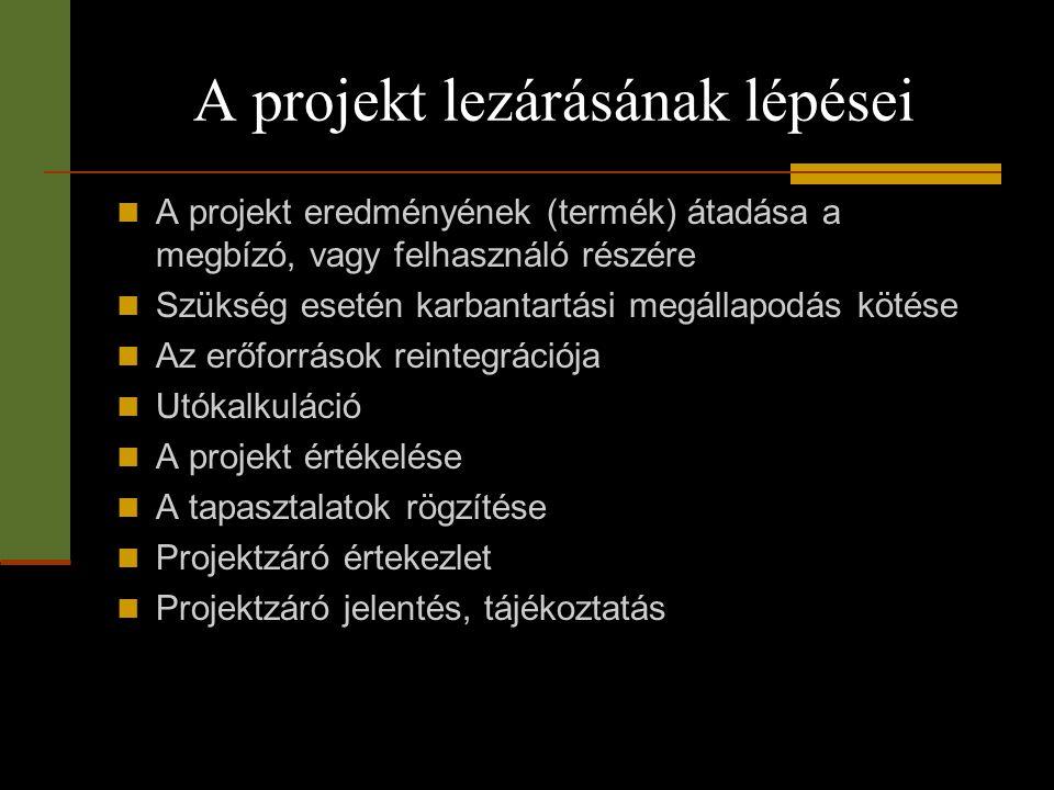 A projekt lezárásának lépései
