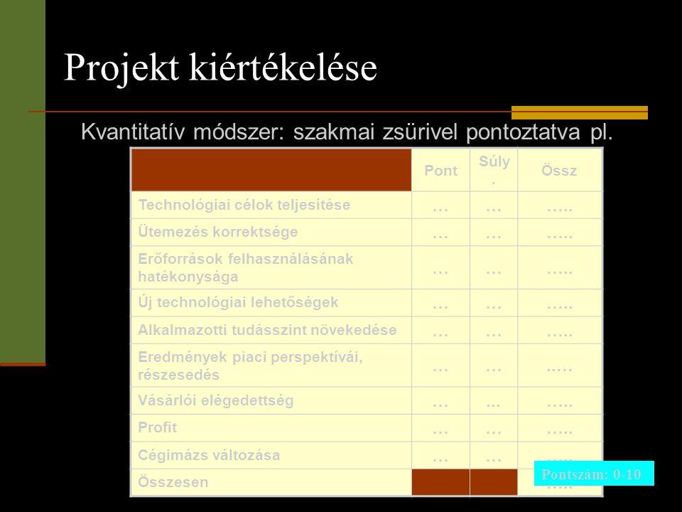 Projekt kiértékelése Kvantitatív módszer: szakmai zsürivel pontoztatva pl. Pont. Súly. Össz. Technológiai célok teljesítése.