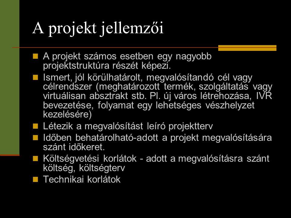 A projekt jellemzői A projekt számos esetben egy nagyobb projektstruktúra részét képezi.