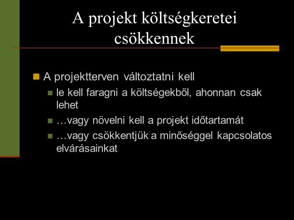A projekt költségkeretei csökkennek