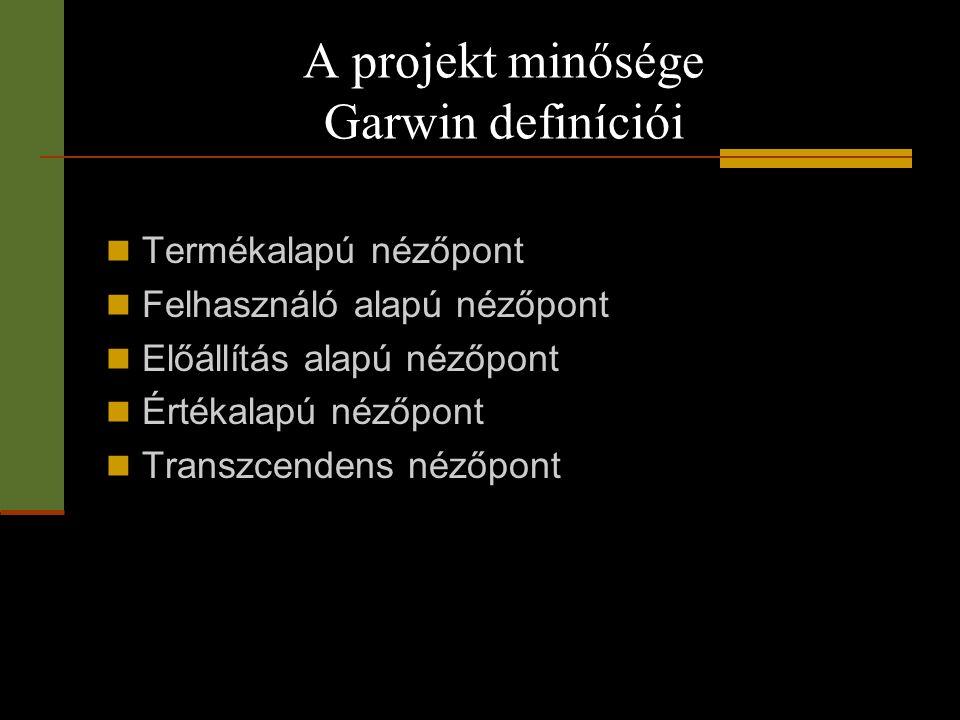 A projekt minősége Garwin definíciói
