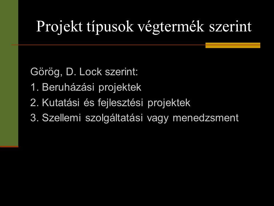 Projekt típusok végtermék szerint
