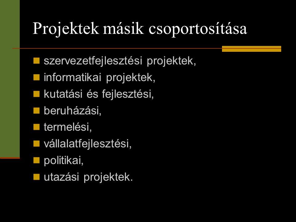 Projektek másik csoportosítása