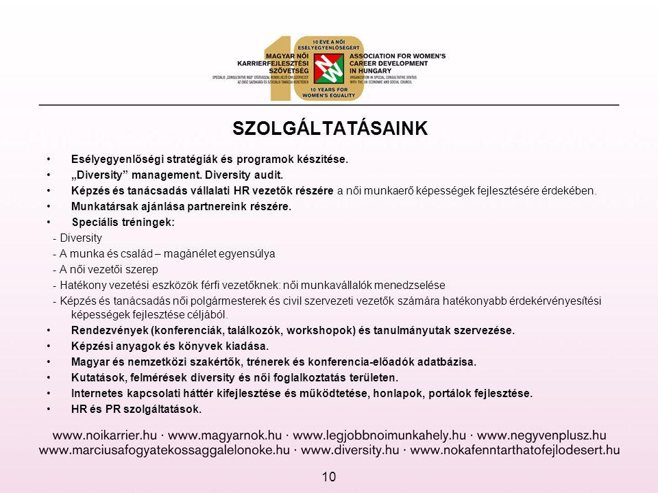 SZOLGÁLTATÁSAINK Esélyegyenlőségi stratégiák és programok készítése.