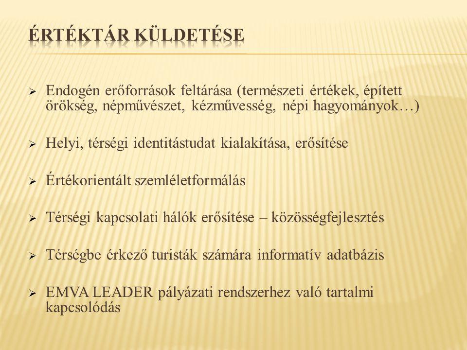 ÉRTÉKTÁR KÜLDETÉSE Endogén erőforrások feltárása (természeti értékek, épített örökség, népművészet, kézművesség, népi hagyományok…)