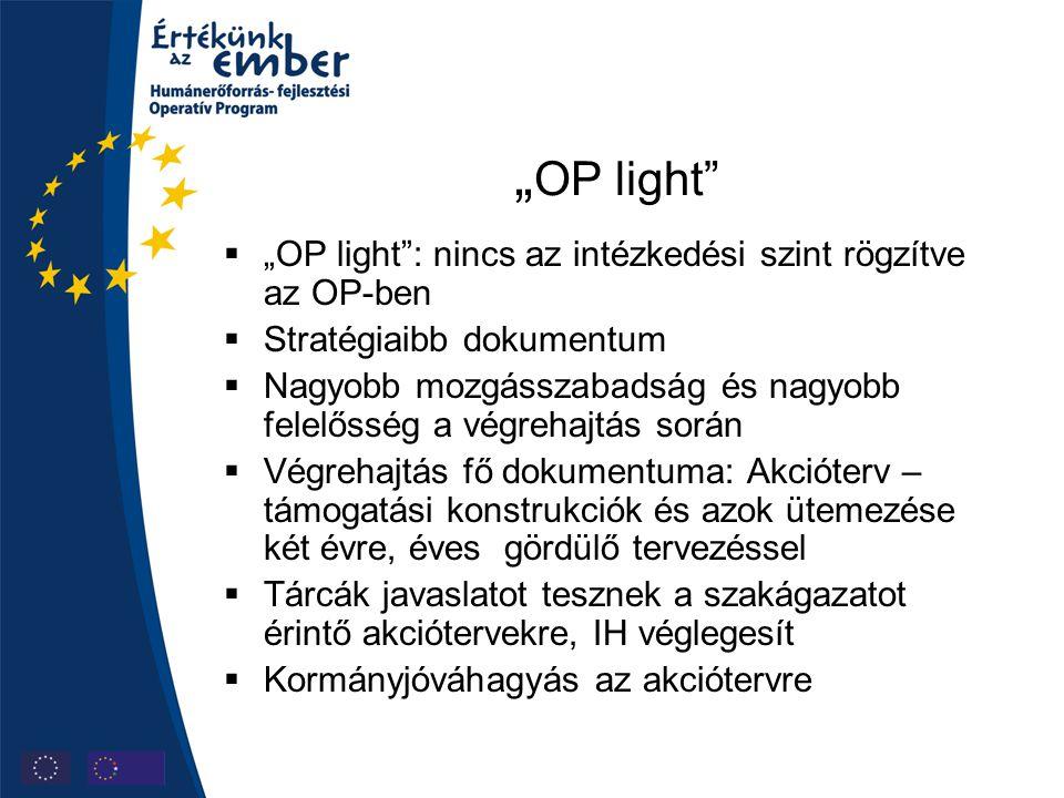 """""""OP light """"OP light : nincs az intézkedési szint rögzítve az OP-ben"""