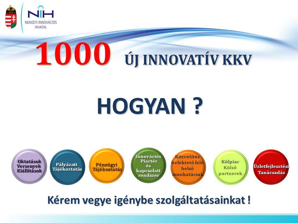 HOGYAN 1000 ÚJ INNOVATÍV KKV