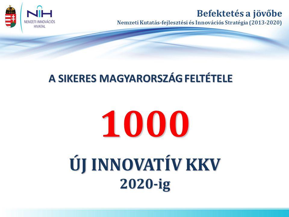 1000 ÚJ INNOVATÍV KKV 2020-ig A SIKERES MAGYARORSZÁG FELTÉTELE