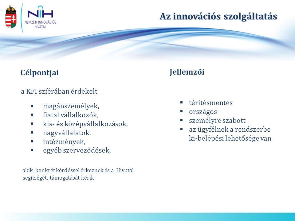 Az innovációs szolgáltatás