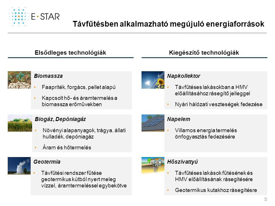 Decentralizált rendszereknél alkalmazható megújuló energiaforrások és technológiák