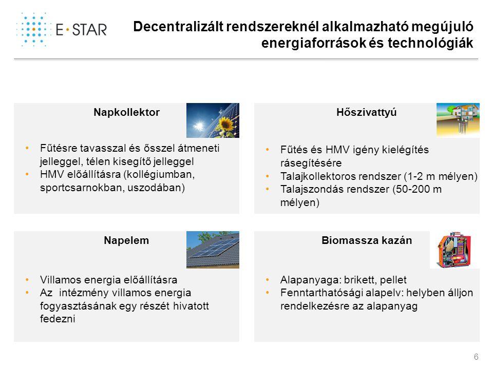 Tartalom Megújuló energiaforrások a távfűtésben és decentralizált rendszereknél. Pályázati lehetőségek.