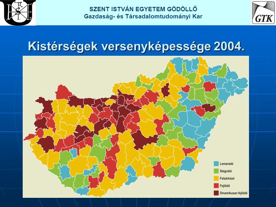Kistérségek versenyképessége 2004.