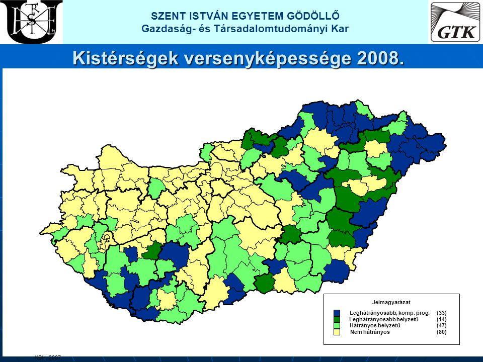 Kistérségek versenyképessége 2008.