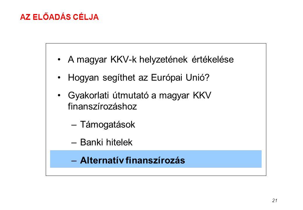 A magyar KKV-k helyzetének értékelése Hogyan segíthet az Európai Unió