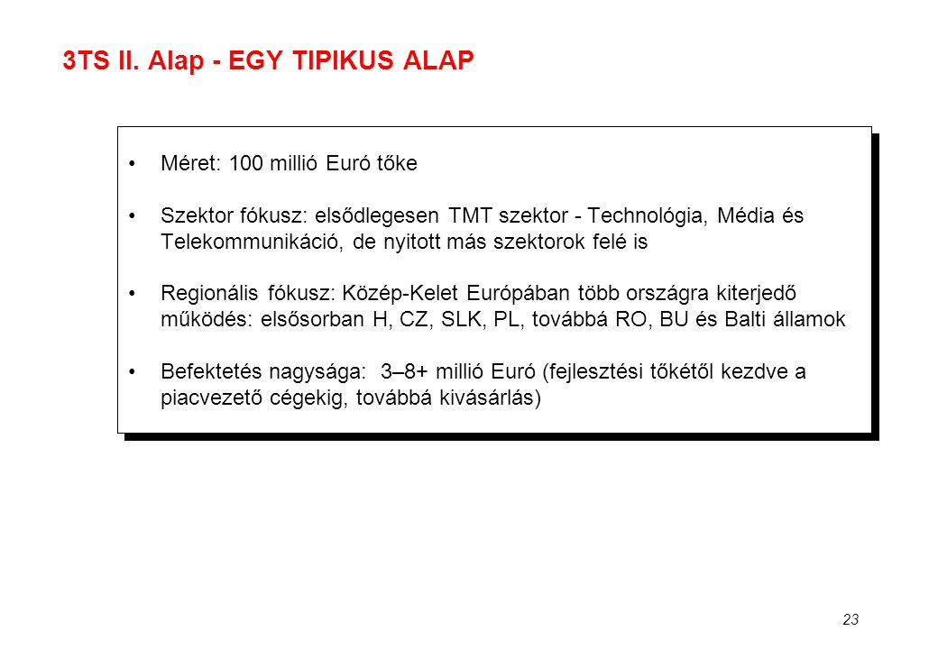 3TS II. Alap - EGY TIPIKUS ALAP