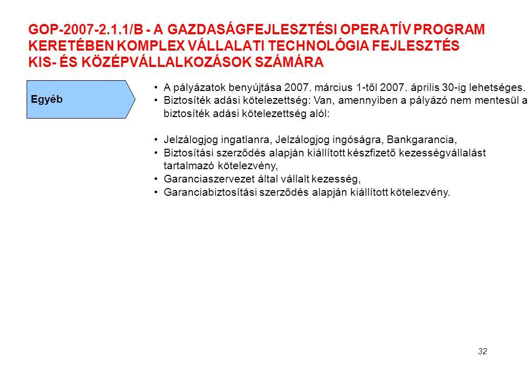 GOP-2007-2.1.1/B - A GAZDASÁGFEJLESZTÉSI OPERATÍV PROGRAM KERETÉBEN KOMPLEX VÁLLALATI TECHNOLÓGIA FEJLESZTÉS KIS- ÉS KÖZÉPVÁLLALKOZÁSOK SZÁMÁRA