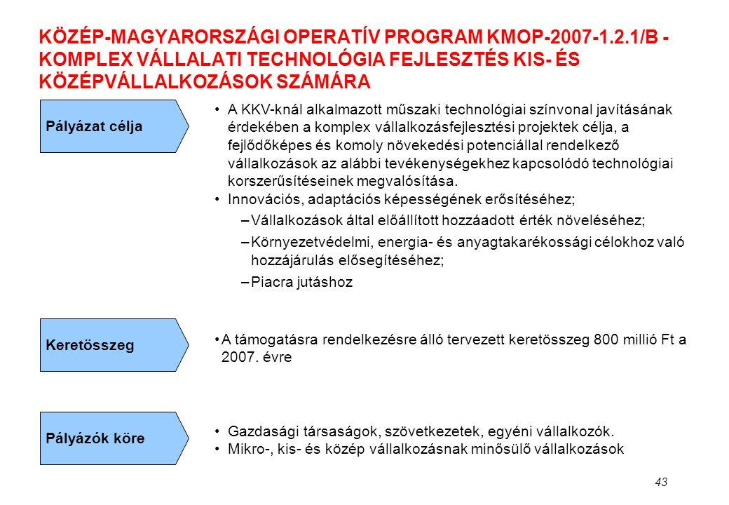 KÖZÉP-MAGYARORSZÁGI OPERATÍV PROGRAM KMOP-2007-1. 2