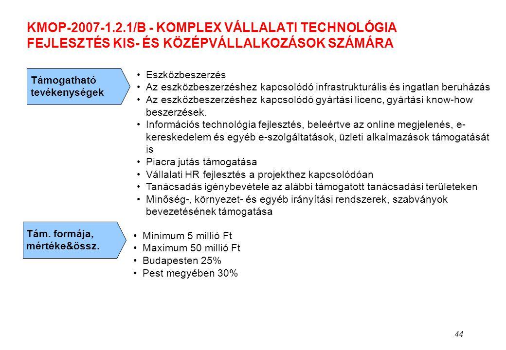 KMOP-2007-1.2.1/B - KOMPLEX VÁLLALATI TECHNOLÓGIA FEJLESZTÉS KIS- ÉS KÖZÉPVÁLLALKOZÁSOK SZÁMÁRA