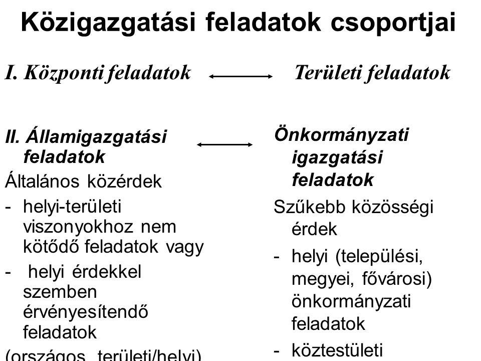 Közigazgatási feladatok csoportjai
