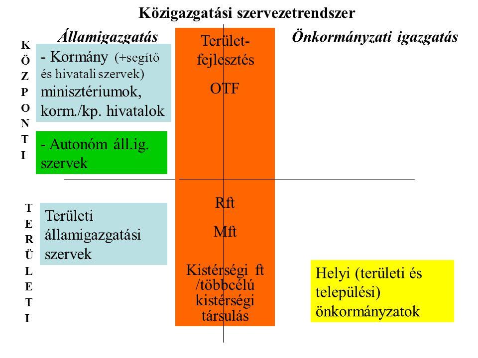 Közigazgatási szervezetrendszer